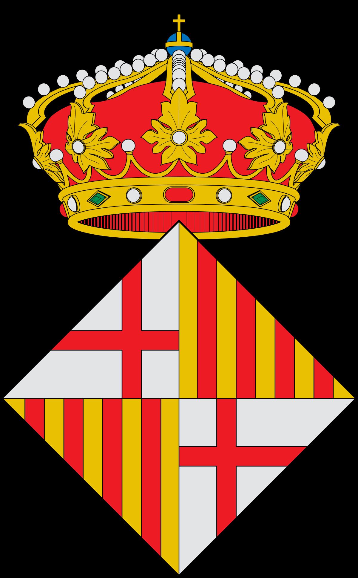 Legislación municipal en materia animal de Cataluña para Barcelona